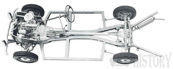 Triumph Herald chassis view