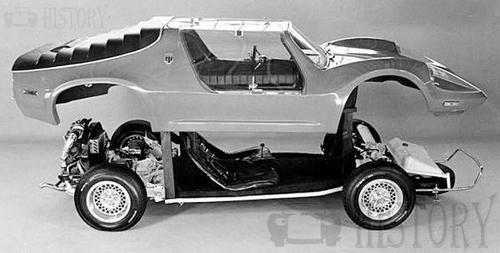 Vehicle Types Kit Car