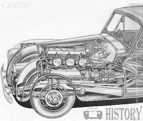 AC 2-Litre engine x ray view