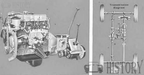 Fiat Campagnola engine and chassis