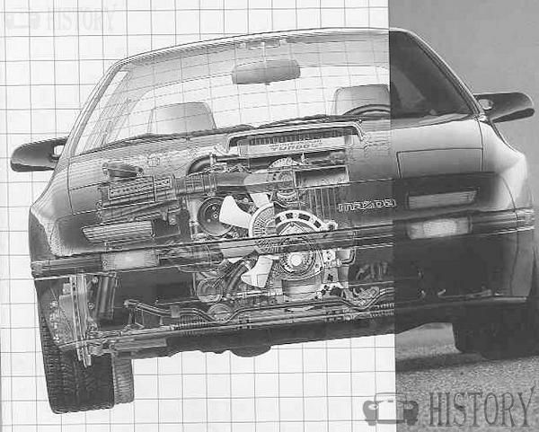Mazda RX-7 Second generation x ray view